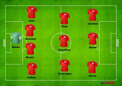 England's Greatest FIFA World Cup XI