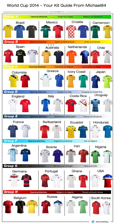 All The Home And Away Kits From The 2014 World Cup Teams