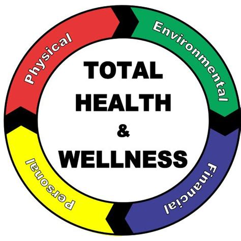 CL - logo from Total Health & Wellness in Rockton, IL 61072