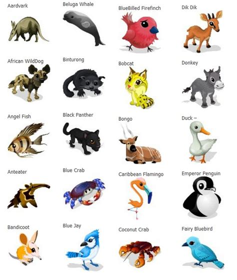 Ally's World: Complete list of Feed animals