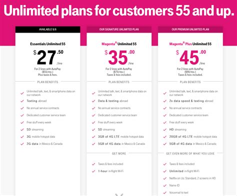 T-Mobile Introduces Essentials Unlimited 55+ Plan